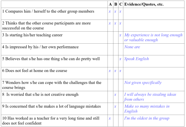 grid answers